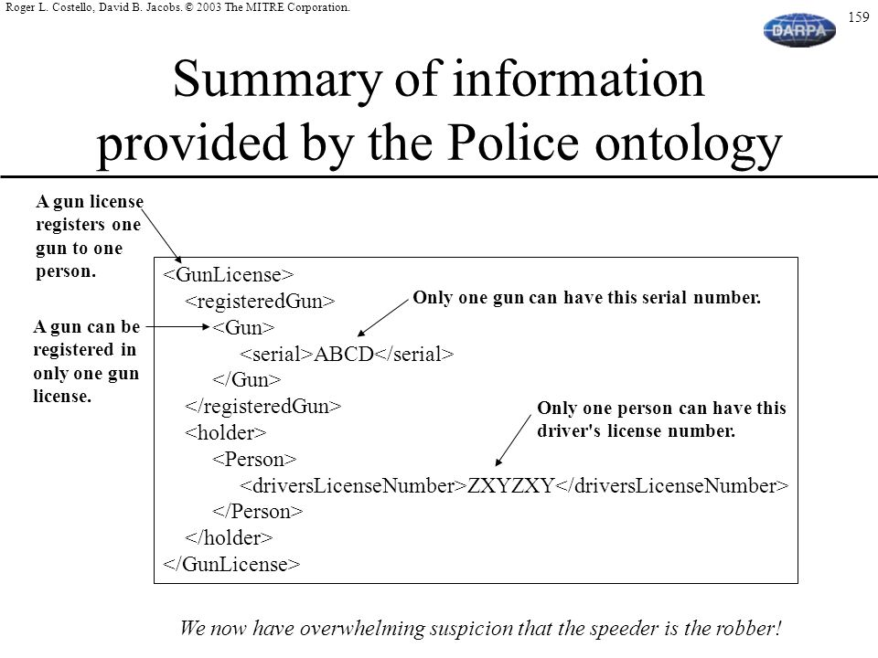 Summary of information provided by the Police ontology