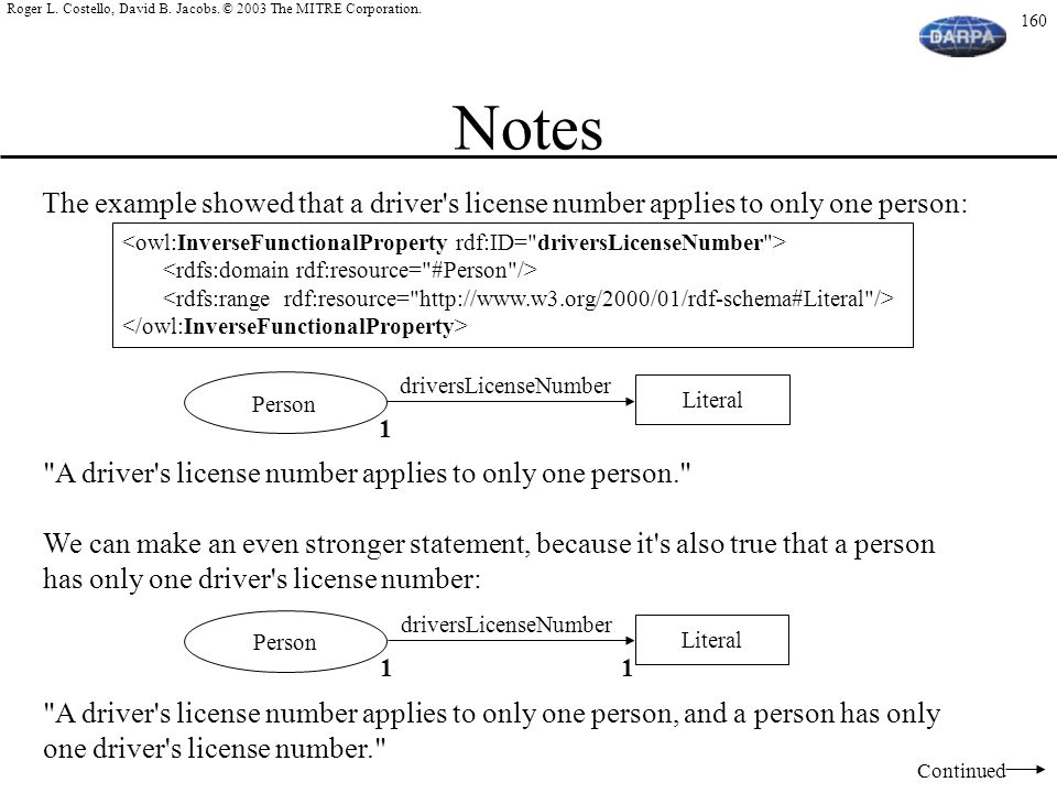 Notes The example showed that a driver s license number applies to only one person: <owl:InverseFunctionalProperty rdf:ID= driversLicenseNumber >