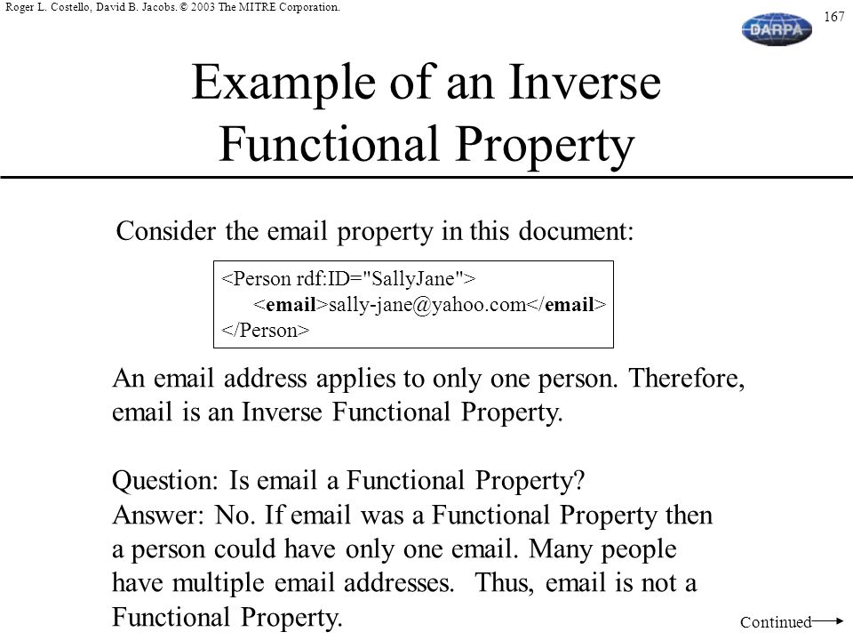 Example of an Inverse Functional Property