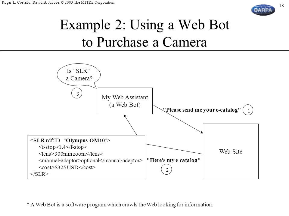 Example 2: Using a Web Bot to Purchase a Camera