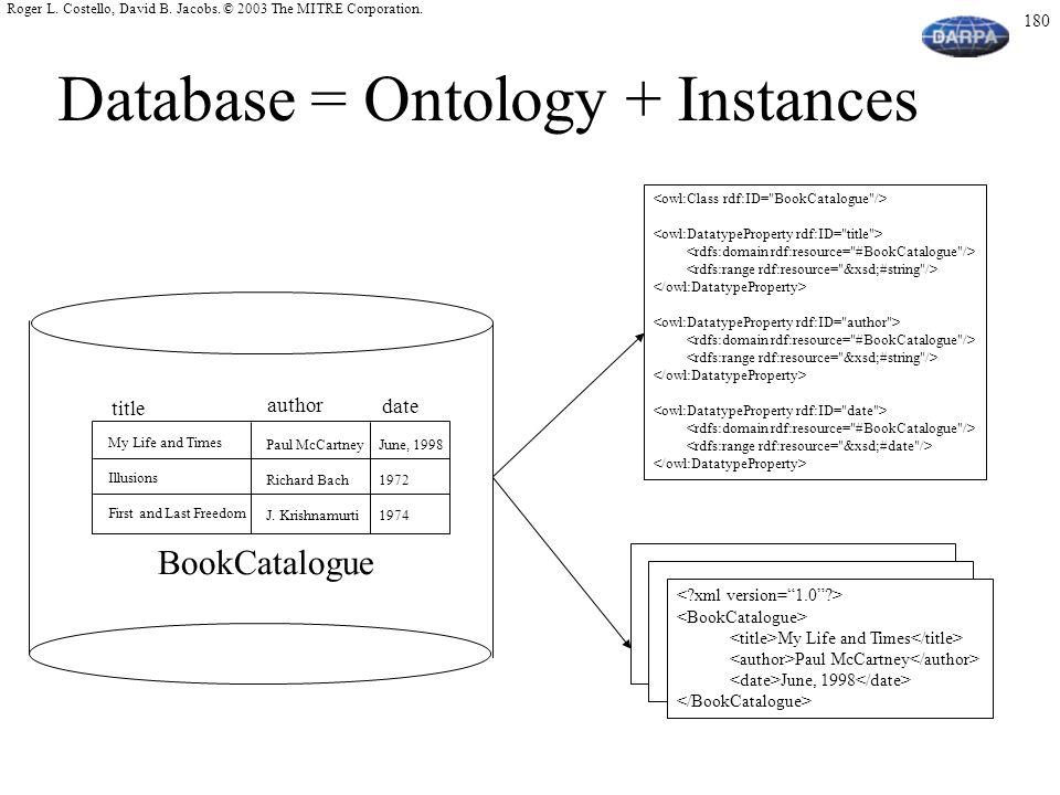Database = Ontology + Instances