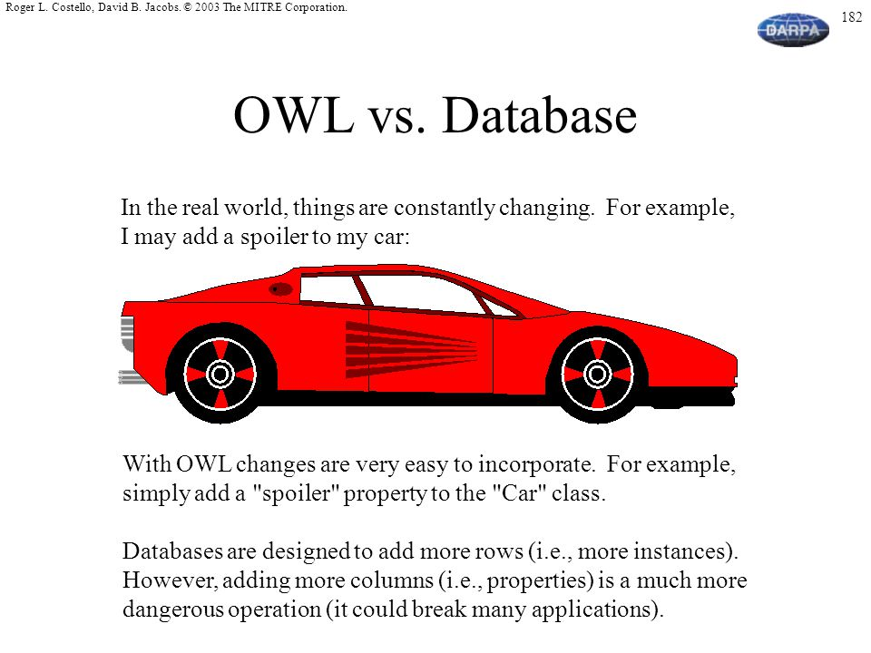 OWL vs. Database In the real world, things are constantly changing. For example, I may add a spoiler to my car: