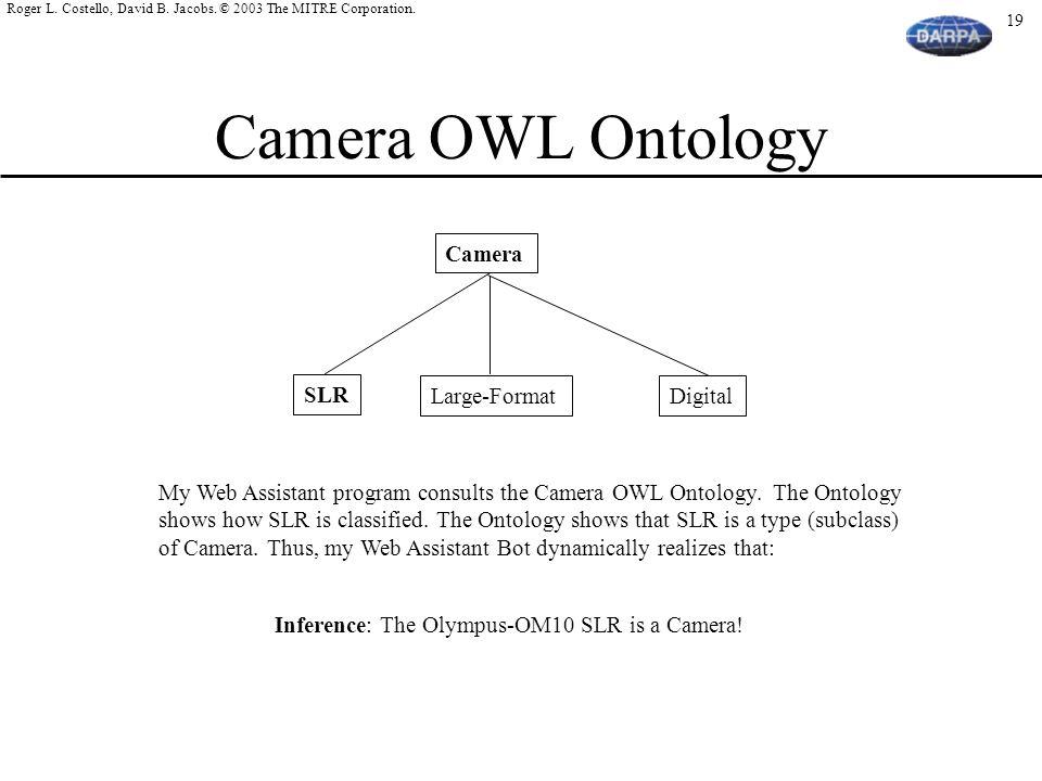 Camera OWL Ontology Camera SLR Large-Format Digital