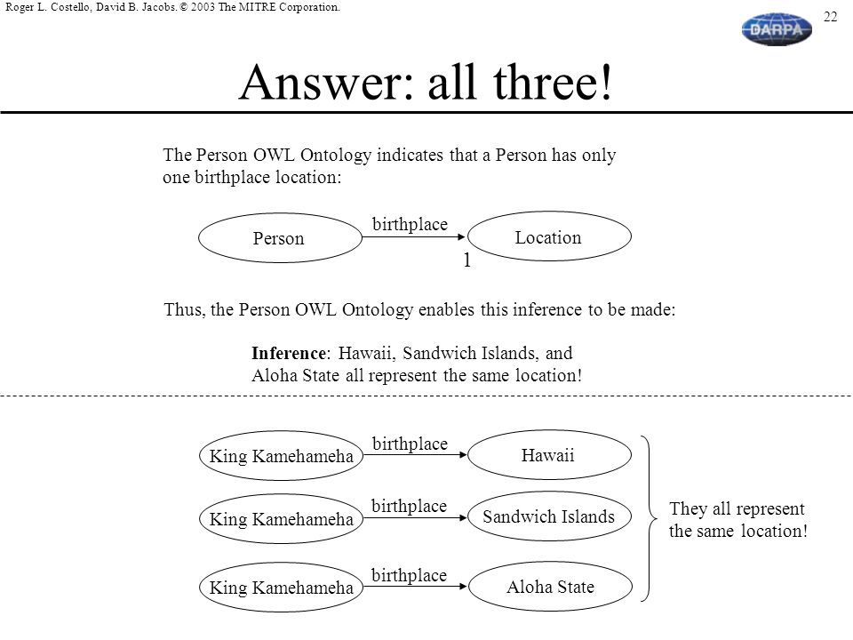 Answer: all three! The Person OWL Ontology indicates that a Person has only. one birthplace location: