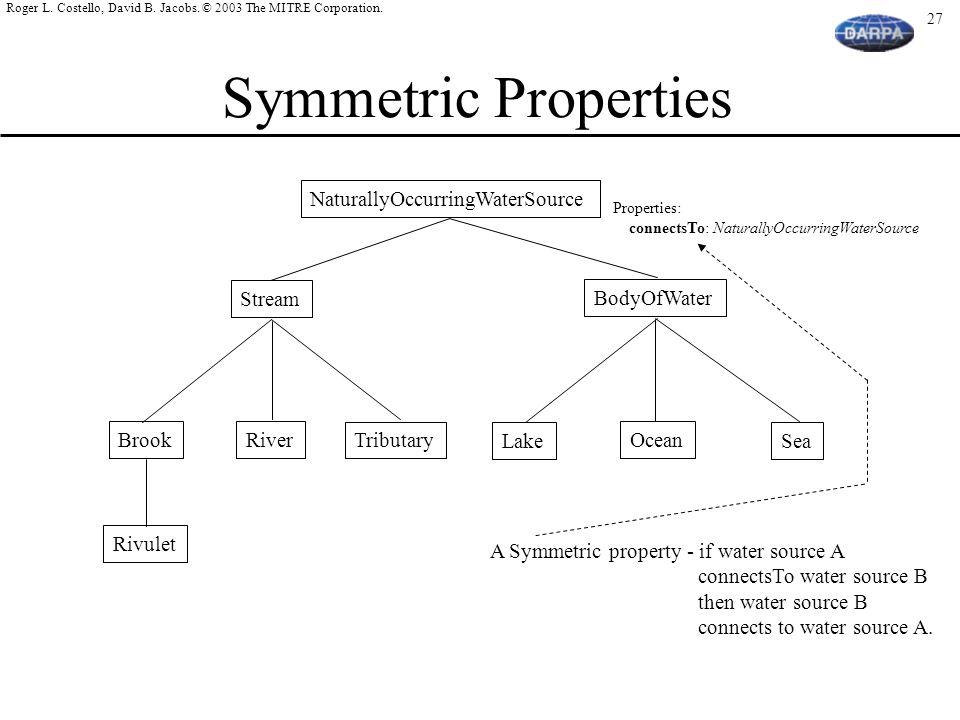 Symmetric Properties NaturallyOccurringWaterSource Stream BodyOfWater