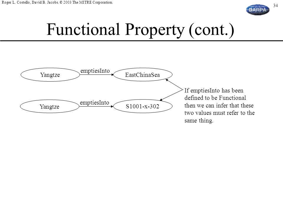 Functional Property (cont.)