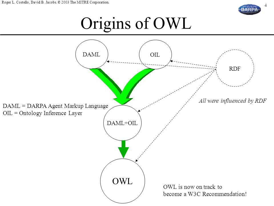 Origins of OWL OWL DAML OIL RDF All were influenced by RDF