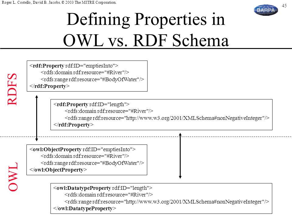 Defining Properties in OWL vs. RDF Schema