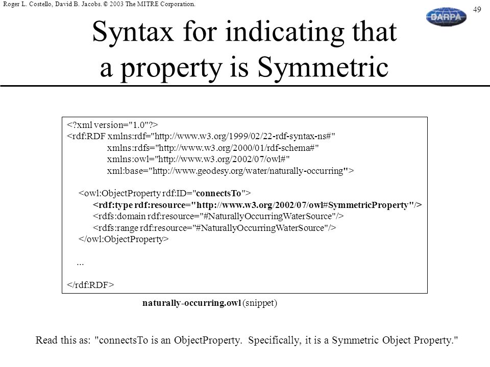 Syntax for indicating that a property is Symmetric