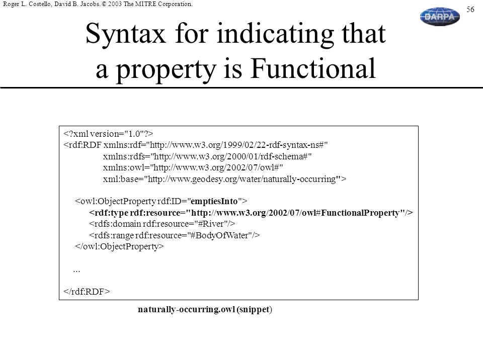 Syntax for indicating that a property is Functional