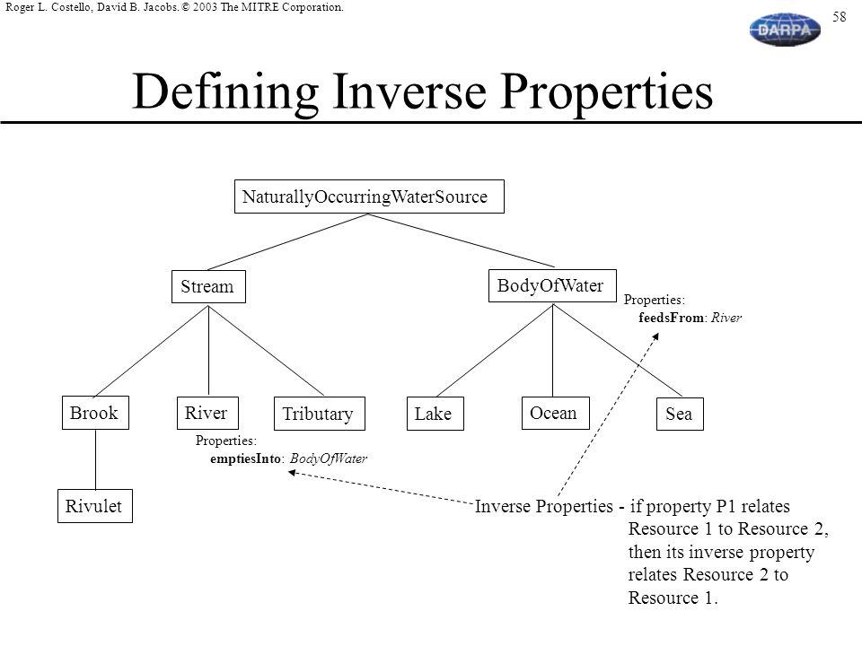 Defining Inverse Properties