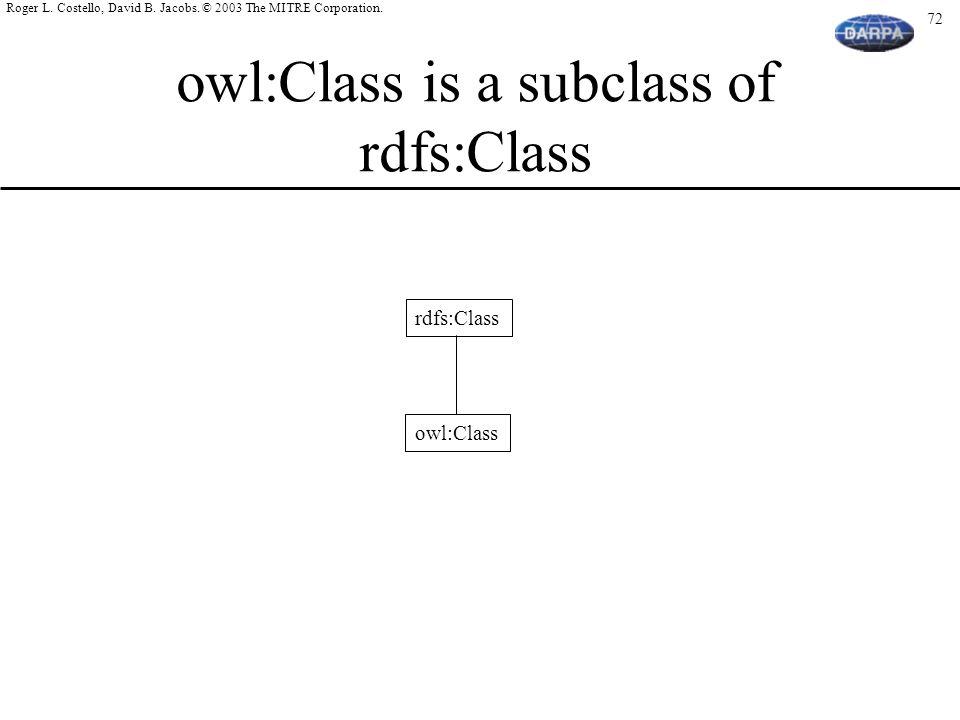 owl:Class is a subclass of rdfs:Class