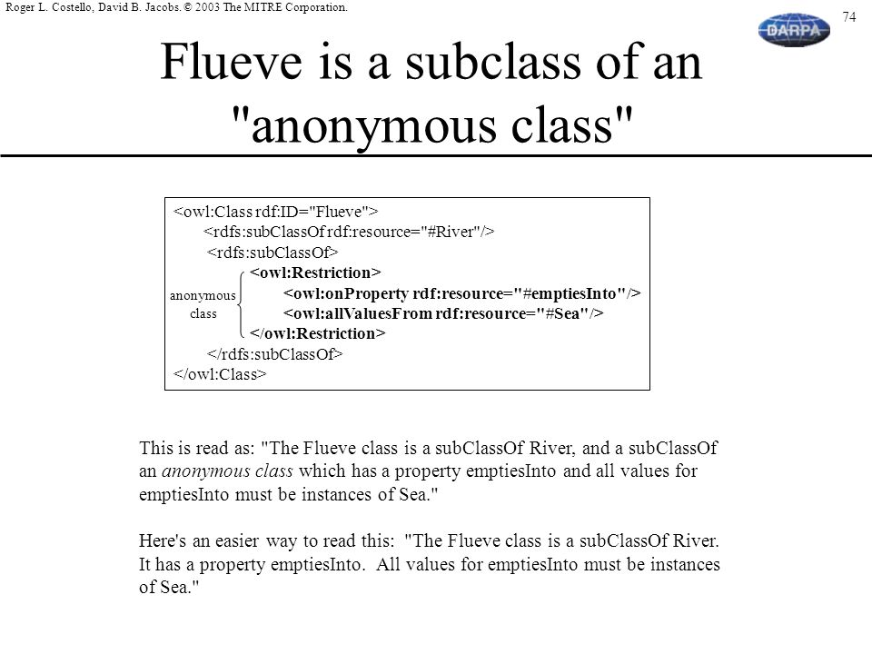 Flueve is a subclass of an anonymous class