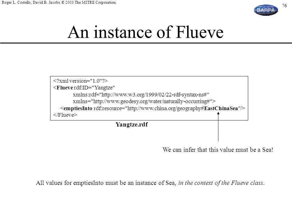An instance of Flueve Yangtze.rdf