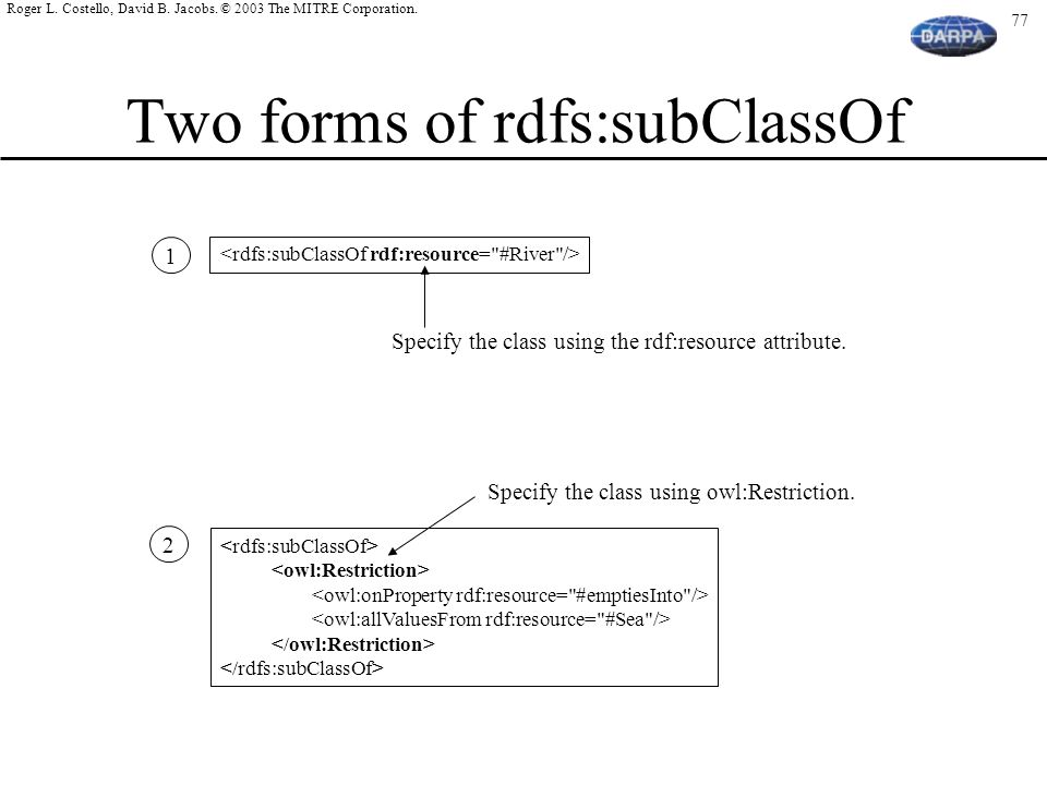 Two forms of rdfs:subClassOf