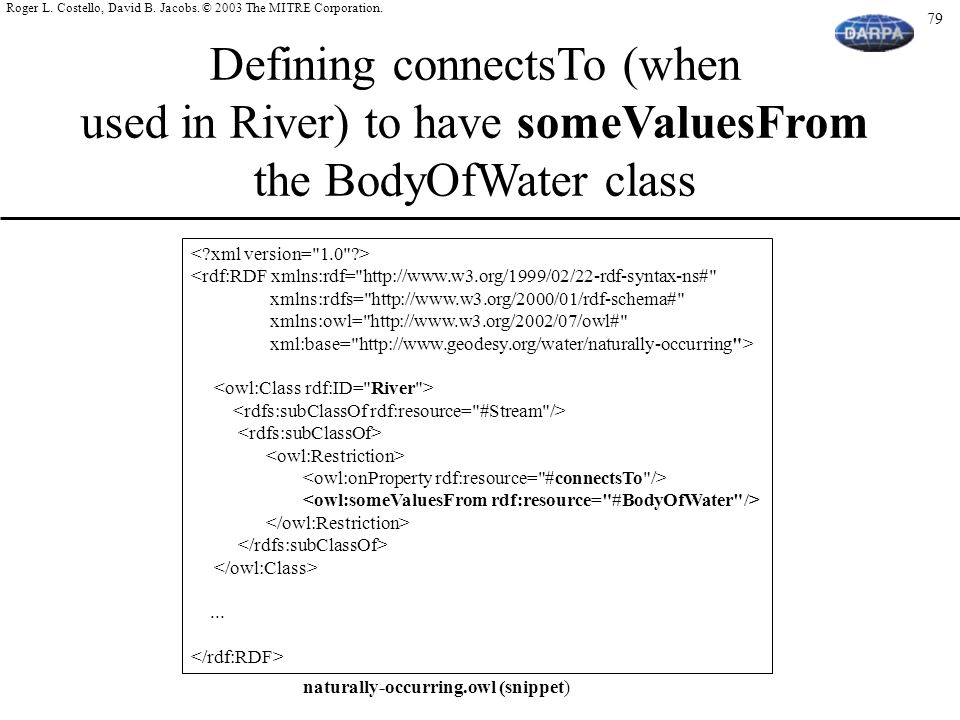 Defining connectsTo (when used in River) to have someValuesFrom the BodyOfWater class