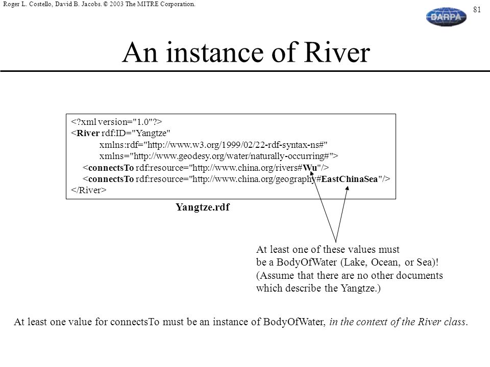 An instance of River Yangtze.rdf At least one of these values must