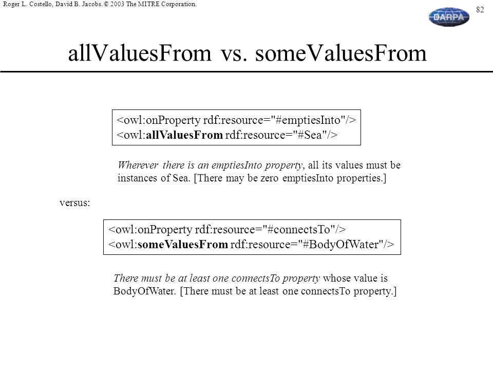 allValuesFrom vs. someValuesFrom