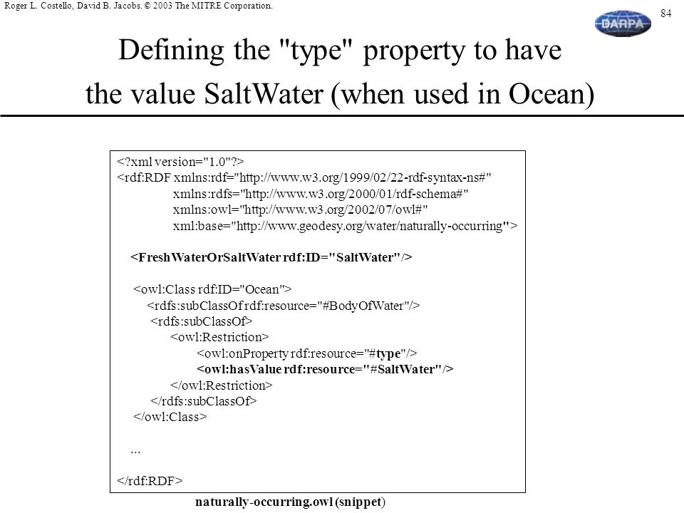 Defining the type property to have the value SaltWater (when used in Ocean)