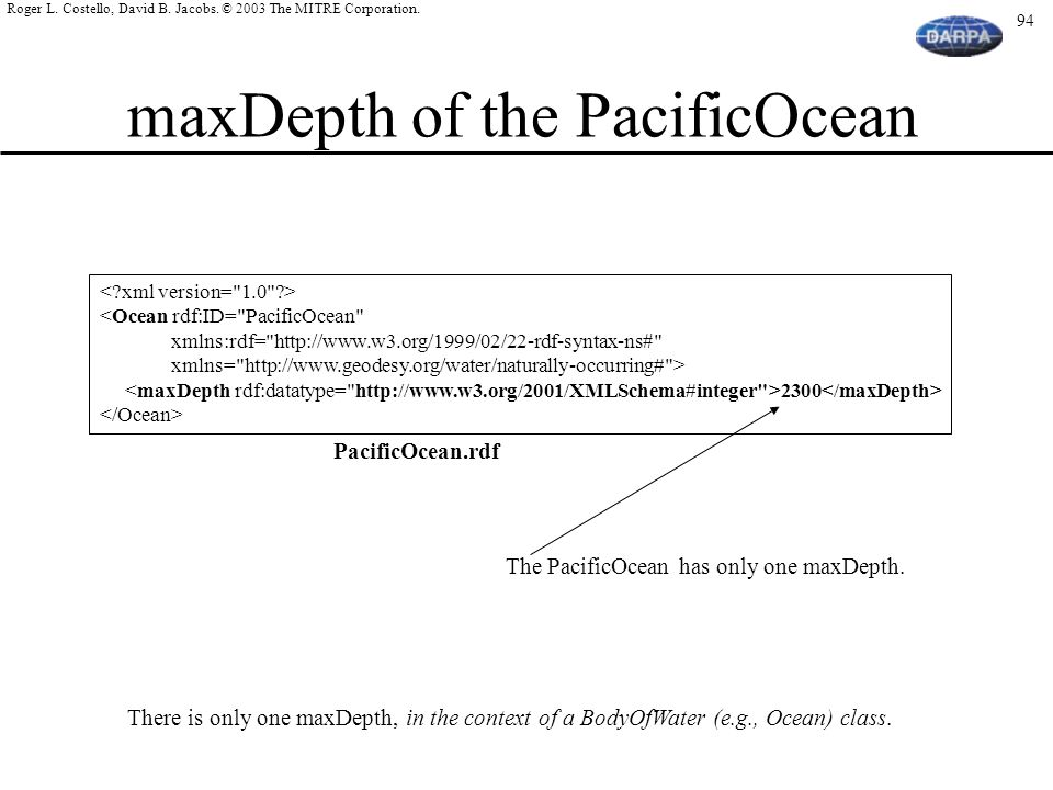 maxDepth of the PacificOcean