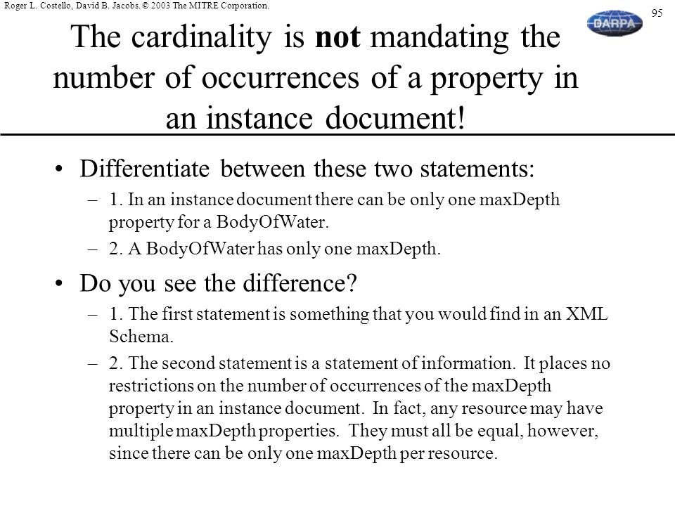 The cardinality is not mandating the number of occurrences of a property in an instance document!