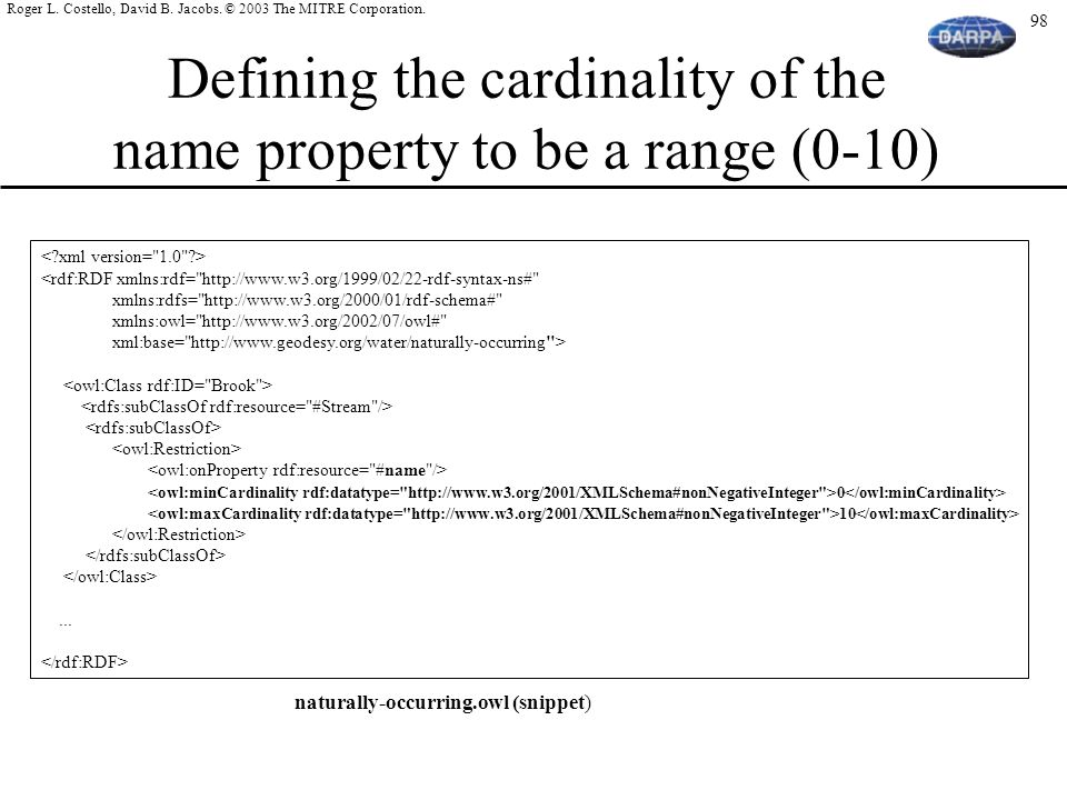 Defining the cardinality of the name property to be a range (0-10)