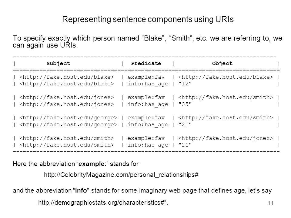 Representing sentence components using URIs