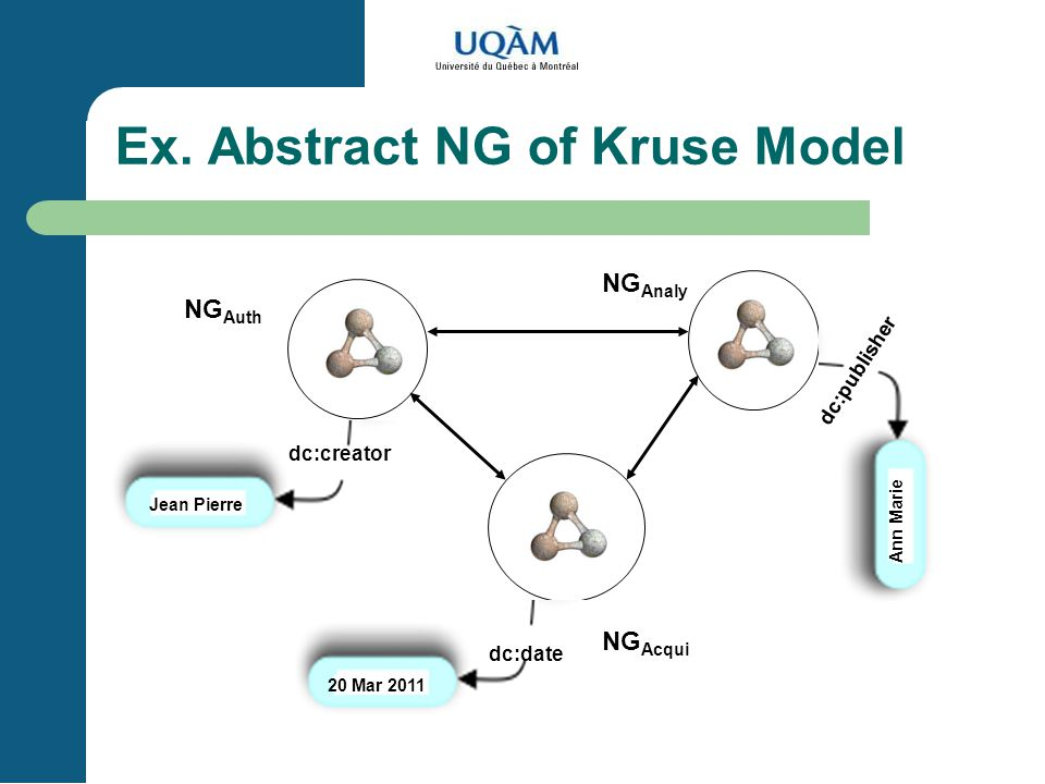 Ex. Abstract NG of Kruse Model