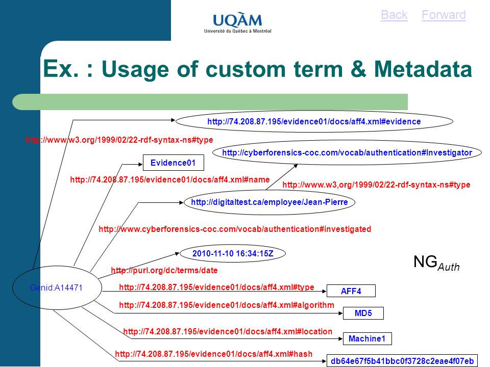 Ex. : Usage of custom term & Metadata