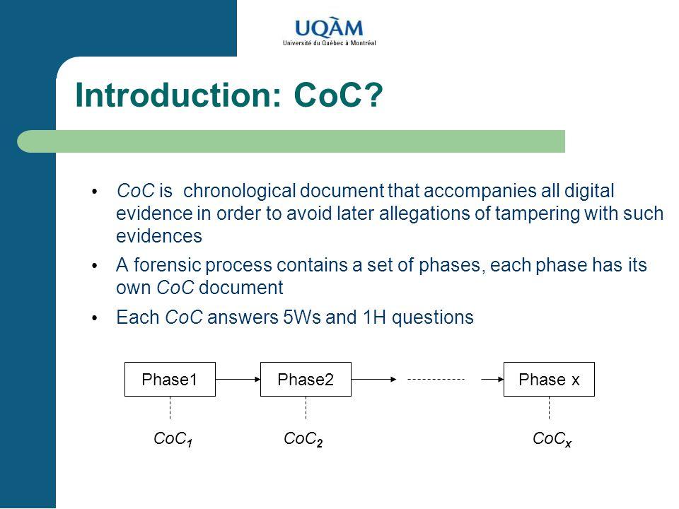 KOM, SEKE, June 20, 2004 Introduction: CoC