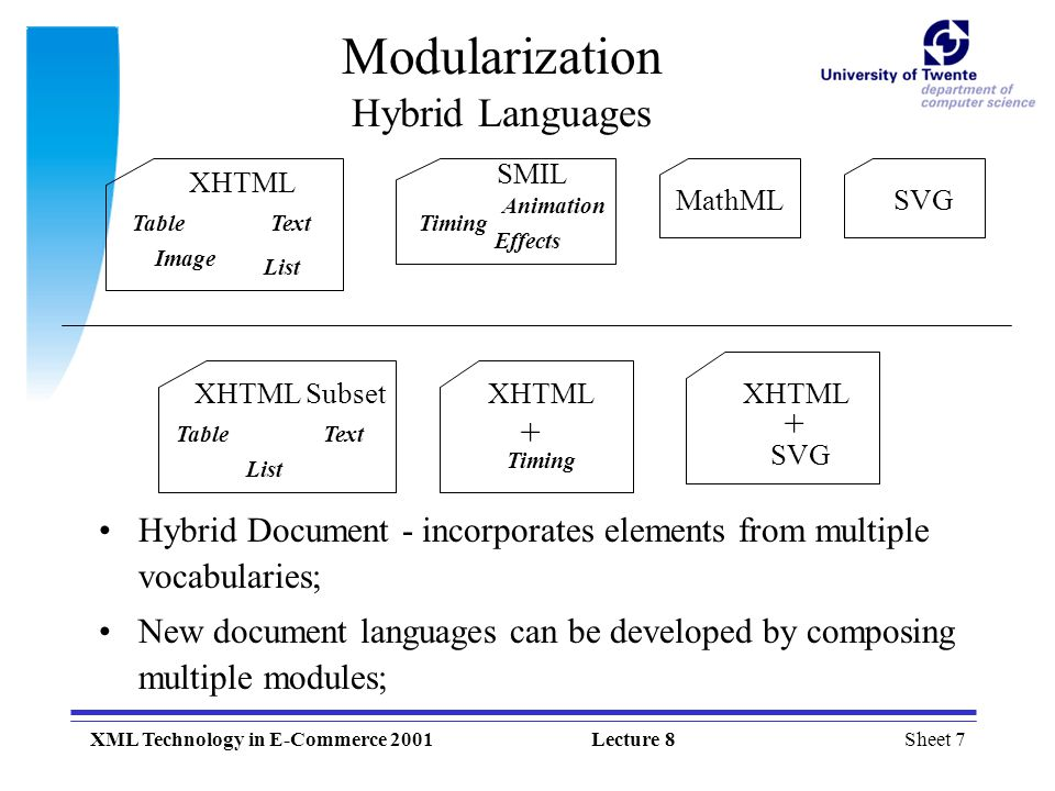 Modularization Hybrid Languages