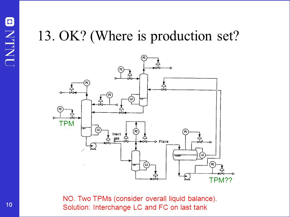 13. OK (Where is production set