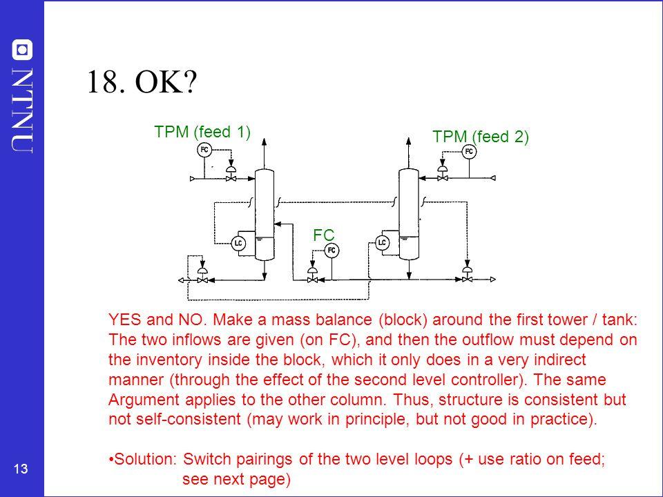 18. OK TPM (feed 1) TPM (feed 2) FC