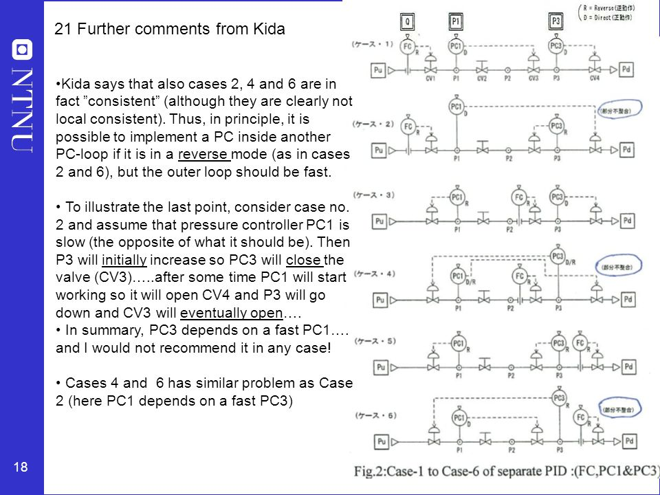 21 Further comments from Kida
