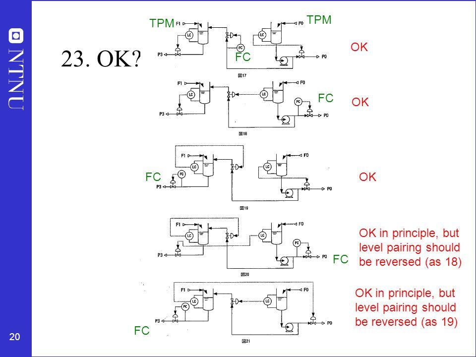 23. OK TPM TPM OK FC FC OK FC OK OK in principle, but