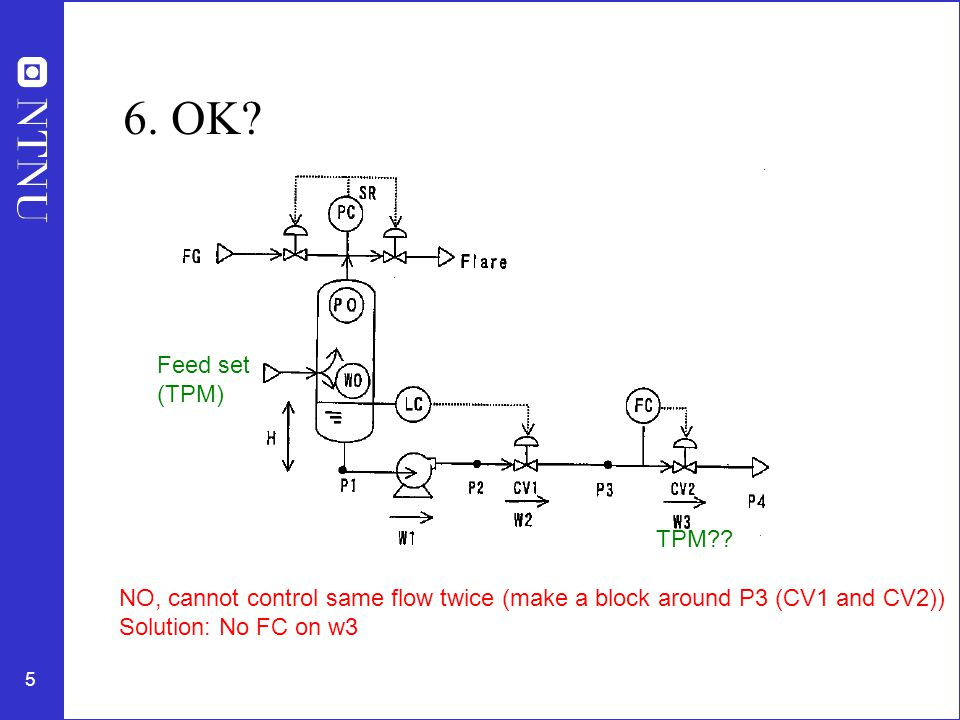 6. OK Feed set. (TPM) TPM NO, cannot control same flow twice (make a block around P3 (CV1 and CV2))