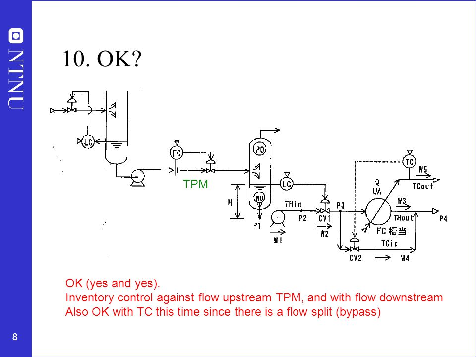 10. OK TPM. OK (yes and yes). Inventory control against flow upstream TPM, and with flow downstream.