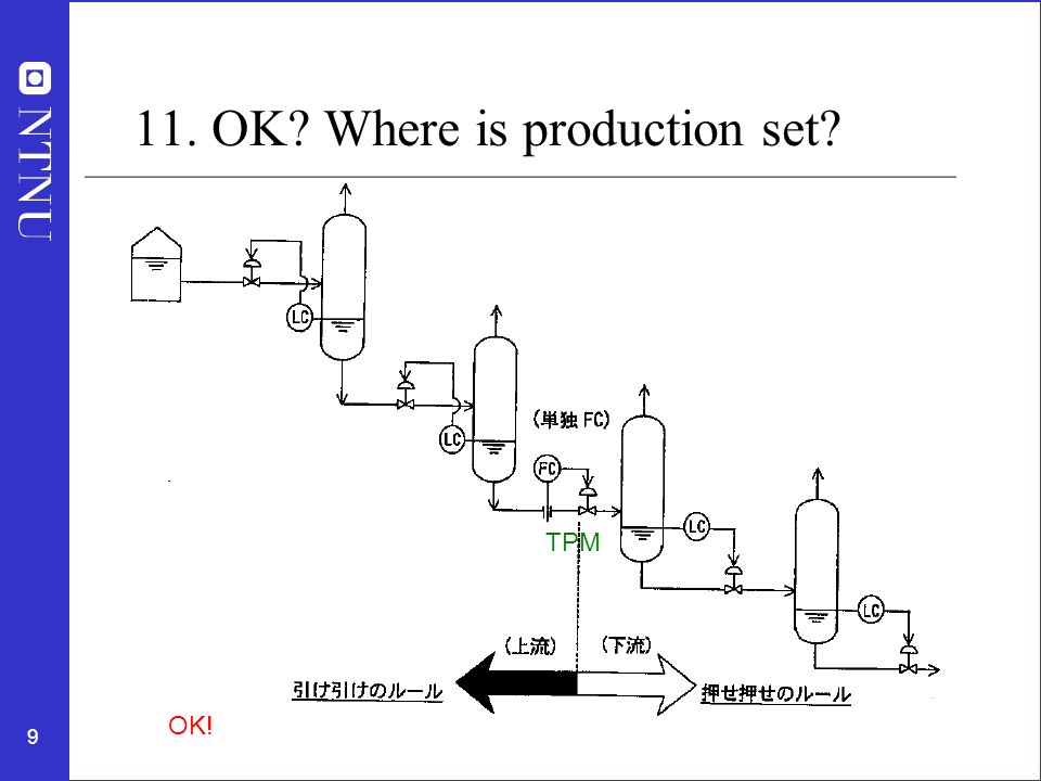 11. OK Where is production set