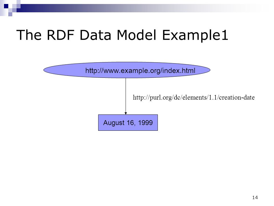 The RDF Data Model Example1