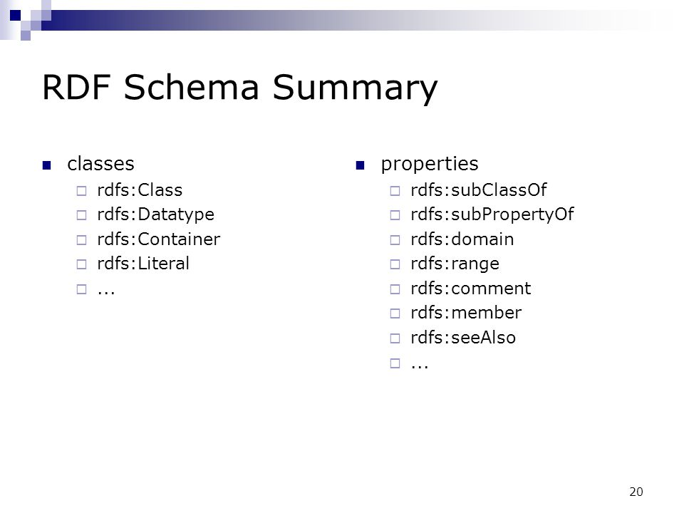 RDF Schema Summary classes properties rdfs:Class rdfs:Datatype