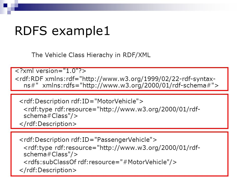 RDFS example1 The Vehicle Class Hierachy in RDF/XML