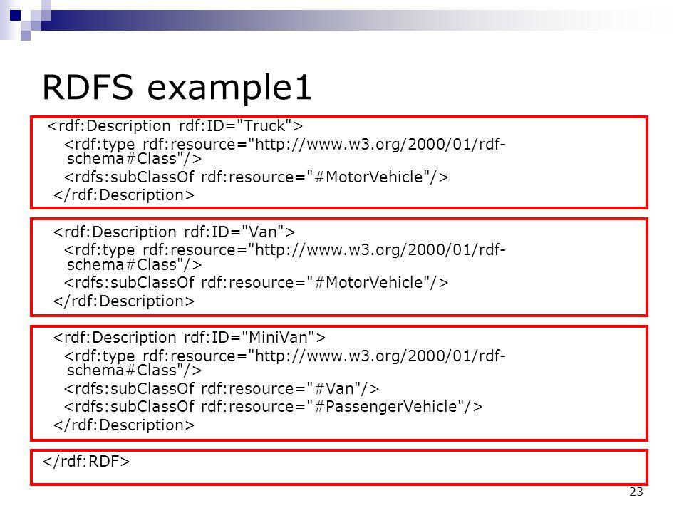 RDFS example1 <rdf:Description rdf:ID= Truck >