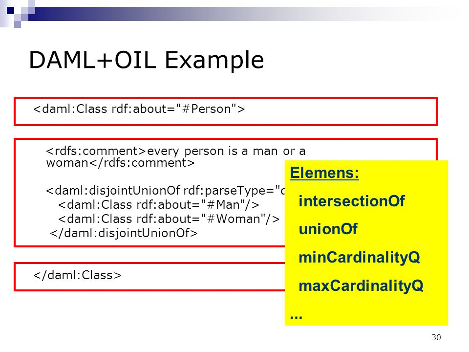 DAML+OIL Example Elemens: intersectionOf unionOf minCardinalityQ