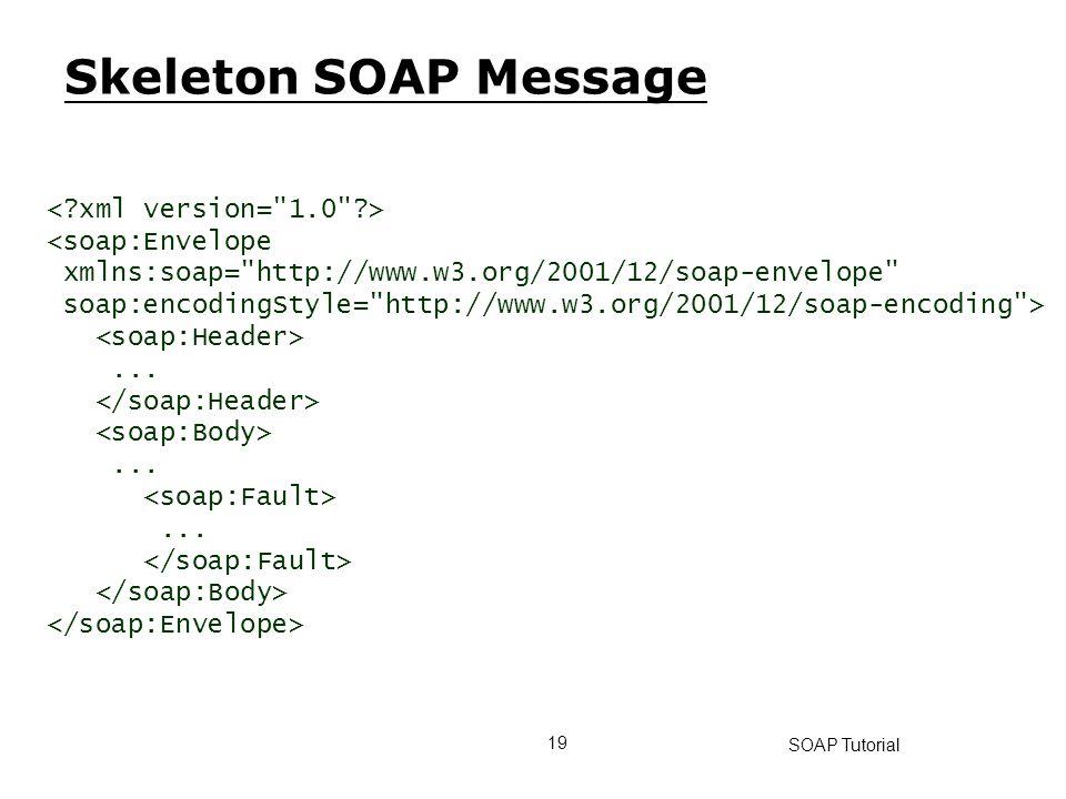 Skeleton SOAP Message < xml version= 1.0 > <soap:Envelope