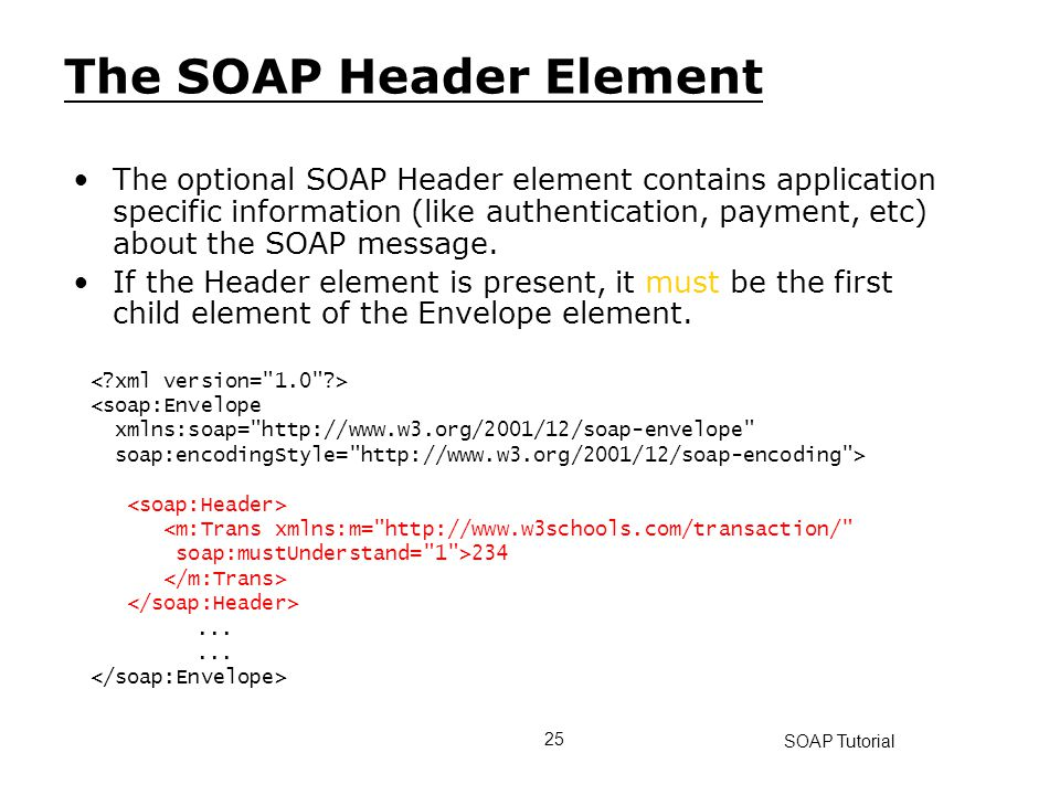 The SOAP Header Element
