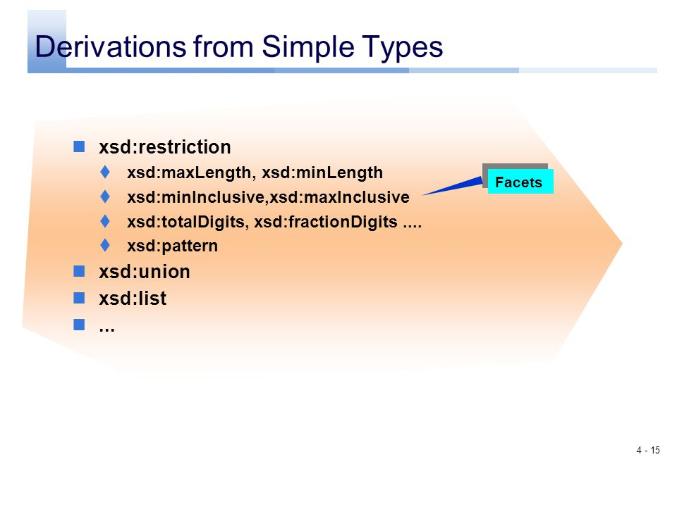 Derivations from Simple Types