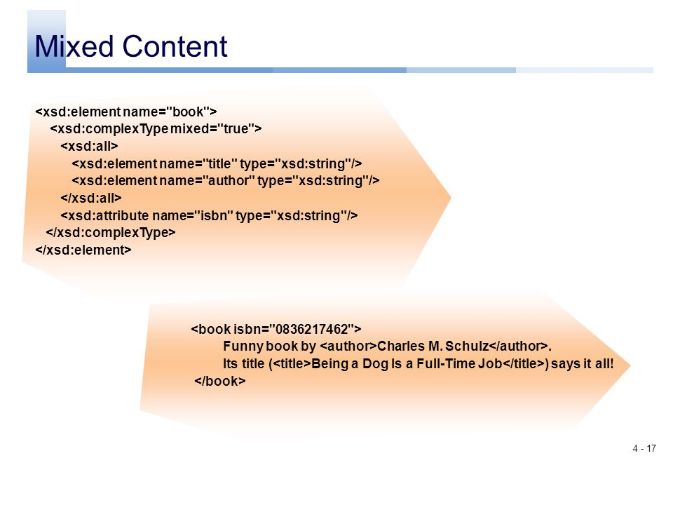 Mixed Content <xsd:element name= book >