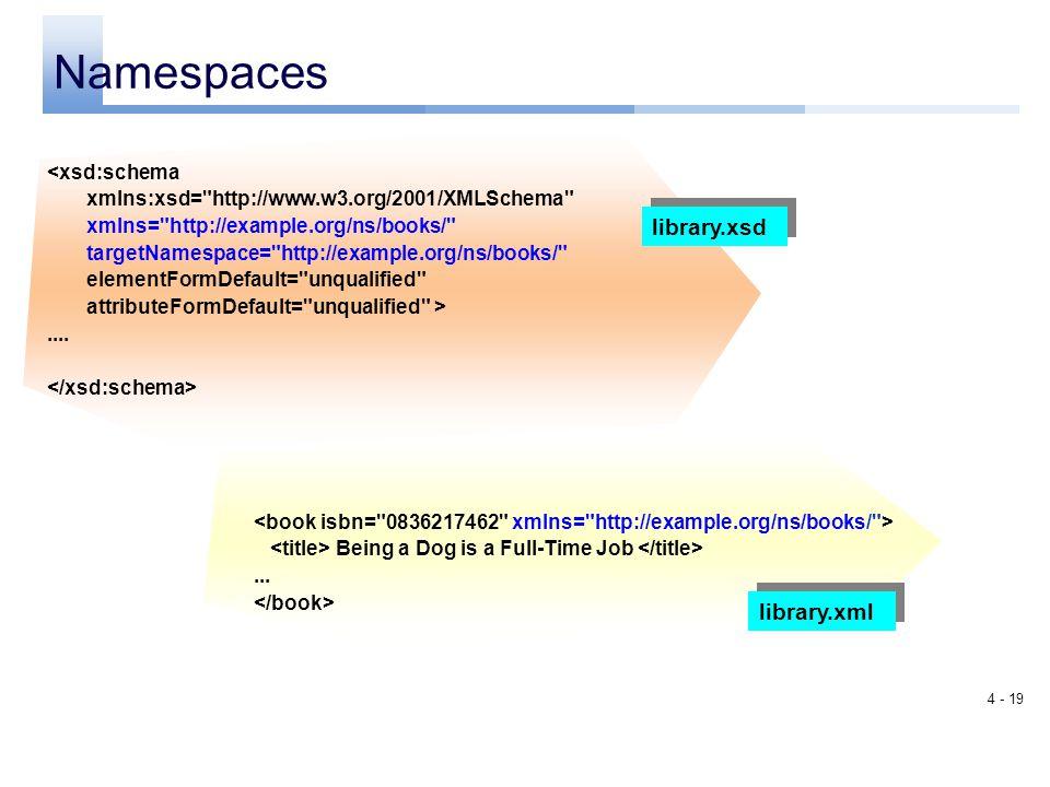 Namespaces library.xsd library.xml <xsd:schema