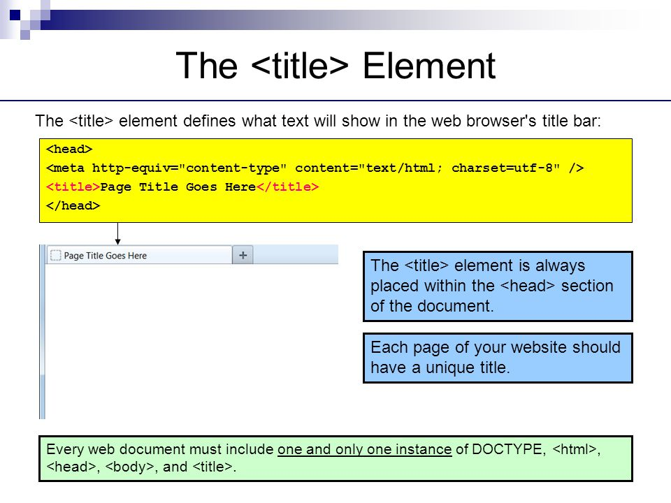 The <title> Element