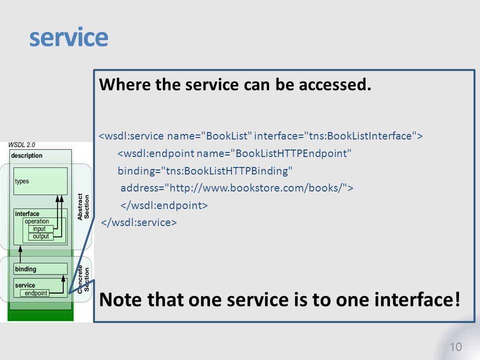 service Note that one service is to one interface!